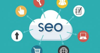 Digital Marketing Tips, What is SEO, How to add meta description, SEO Guide